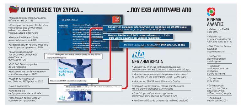 Πρόγραμμα ΣΥΡΙΖΑ με ιδέες από ΝΔ και Κίνημα Αλλαγής   tovima.gr