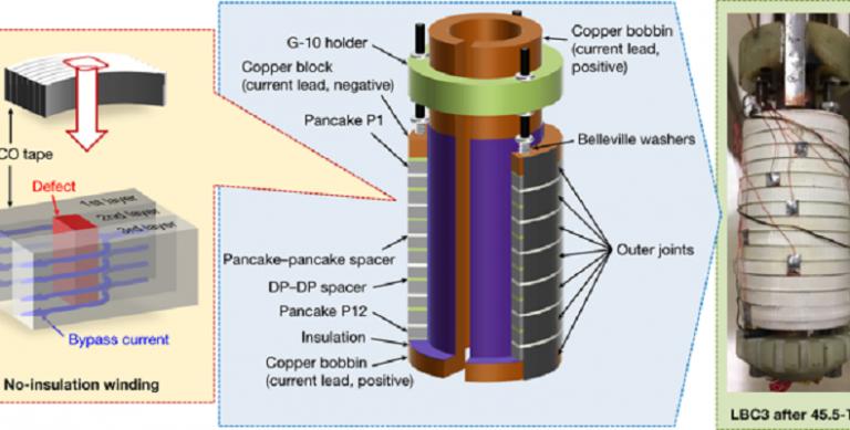 Ο πιο ισχυρός μαγνήτης του κόσμου ζυγίζει μόλις 390 γραμμάρια | tovima.gr
