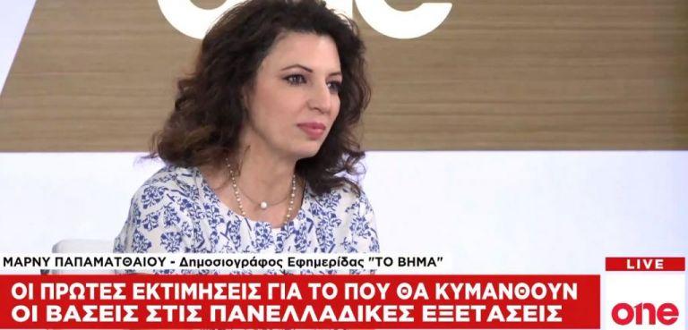 Πανελλαδικές 2019: Οι πρώτες εκτιμήσεις για τις βάσεις | tovima.gr