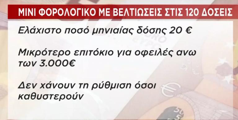 120 δόσεις: Με βελτιώσεις «ανάσα» το μίνι φορολογικό νομοσχέδιο | tovima.gr