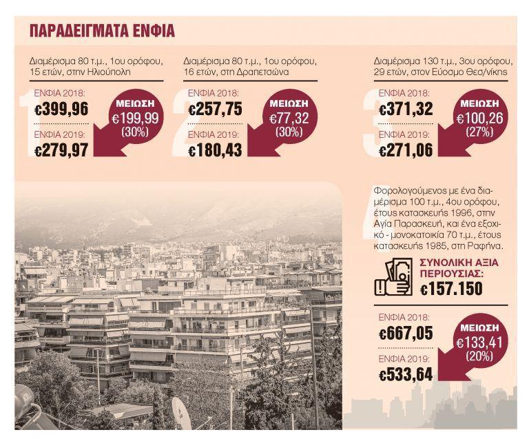 Αντίστροφη μέτρηση για 7,3 εκατ. ραβασάκια   tovima.gr