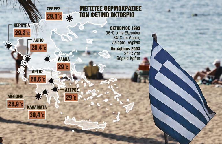 Καιρός : Τι είναι ο αντικυκλώνας που δεν αφήνει το καλοκαίρι να φύγει | tovima.gr