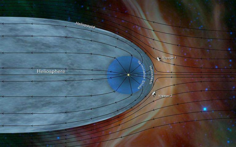 Στο μεσοαστρικό Διάστημα εισήλθε το «Voyager 2» της NASA   tovima.gr