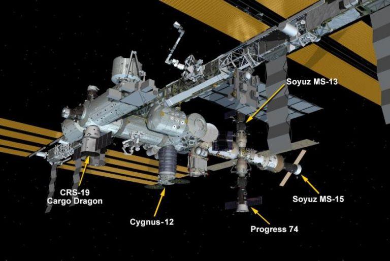 Συνωστισμός στον Διεθνή Διαστημικό Σταθμό | tovima.gr