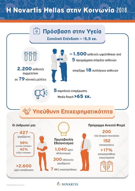Στην πρώτη γραμμή της προσφοράς για την αντιμετώπιση της πανδημίας | tovima.gr