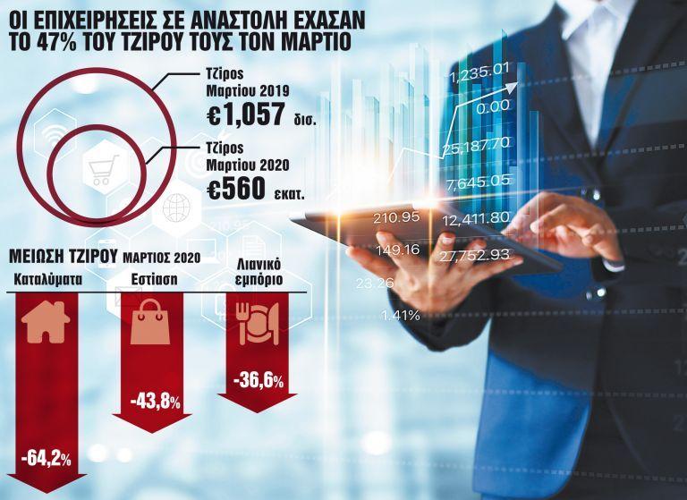Κούρεμα προκαταβολής φόρου έως 50% | tovima.gr