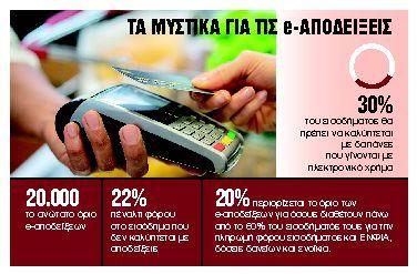 Παγίδες και μυστικά για τις e-αποδείξεις | tovima.gr