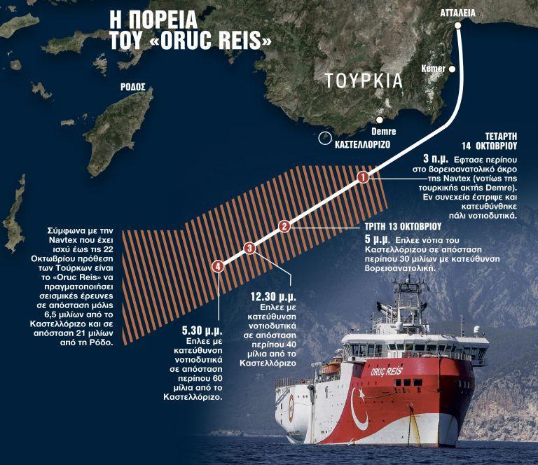 Tα «αόρατα» υποβρύχια ξαναβγήκαν στο Αιγαίο | tovima.gr