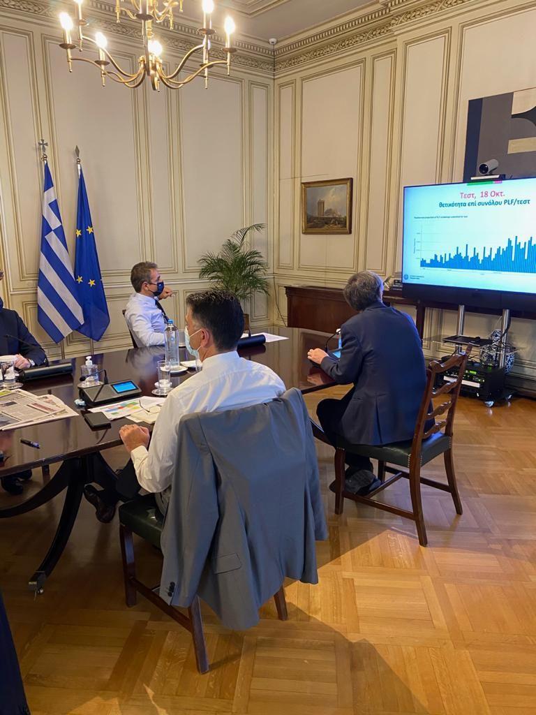 Koρωνοϊός : Εντείνεται η ανησυχία για τη Θεσσαλονίκη – Τηλεδιάσκεψη Μητσοτάκη – Τζιτζικώστα και Ζέρβα | tovima.gr