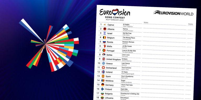Eurovision 2021: Πόσους βαθμούς έδωσαν οι Έλληνες τηλεθεατές;   tovima.gr