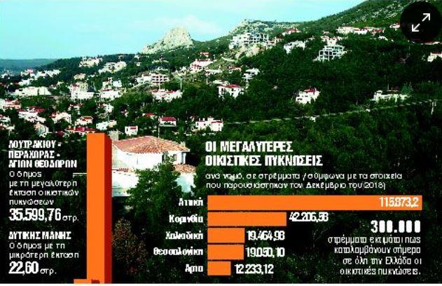 Πώς θα γλιτώσουν την κατεδάφιση 1 εκατ. ιδιοκτήτες με κτίσματα σε δάση και δασικές περιοχές | tovima.gr