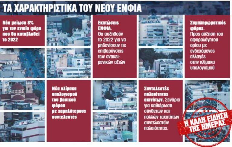 ΕΝΦΙΑ – Νέα μείωση 8% προ των πυλών   tovima.gr