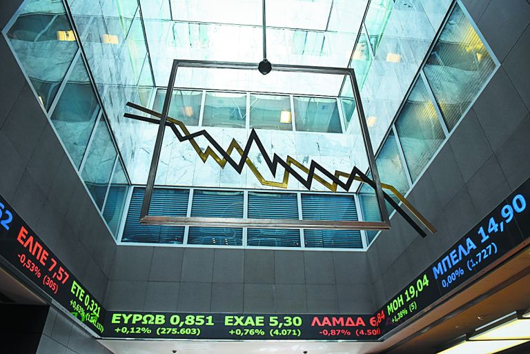 ATHEX – The General Index reached 900 points | tovima.gr