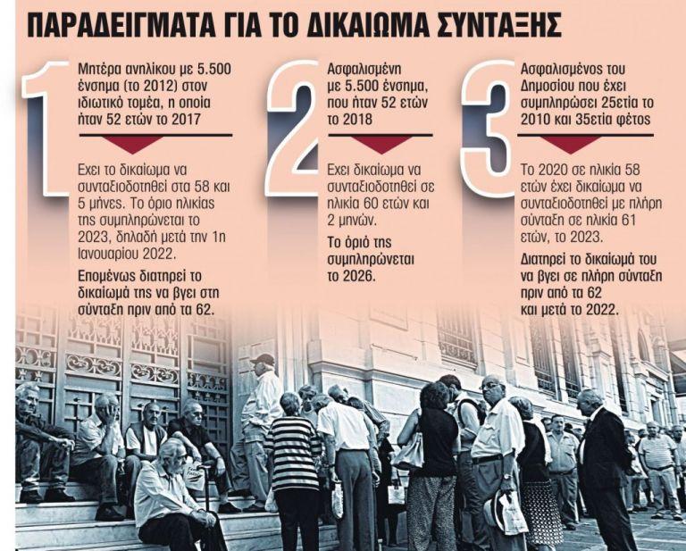Ποιοι κερδίζουν και ποιοι χάνουν από το 2022 με το νέο ασφαλιστικό   tovima.gr