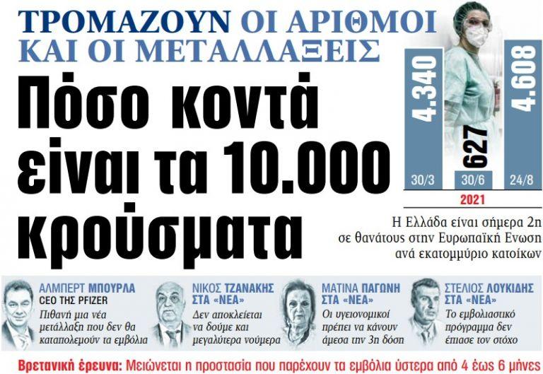 Στα «ΝΕΑ» της Πέμπτης – Πόσο κοντά είναι τα 10.000 κρούσματα   tovima.gr