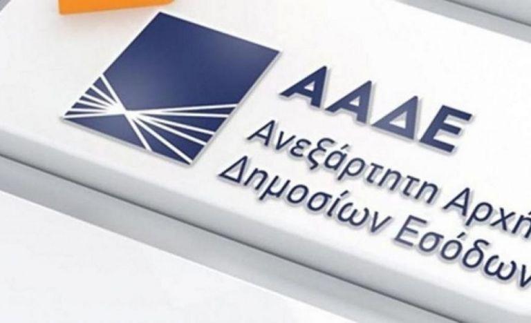 ΑΑΔΕ – Παράταση για τις δηλώσεις Covid και μισθώσεων ακινήτων | tovima.gr