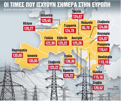 Πώς θα κερδίσετε έως 150 ευρώ στο ηλεκτρικό ρεύμα   tovima.gr